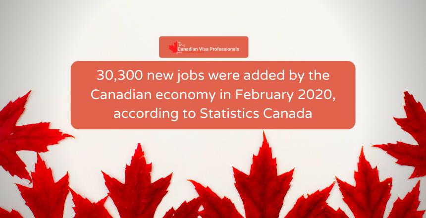 Canadian Visa Professionals: Stats